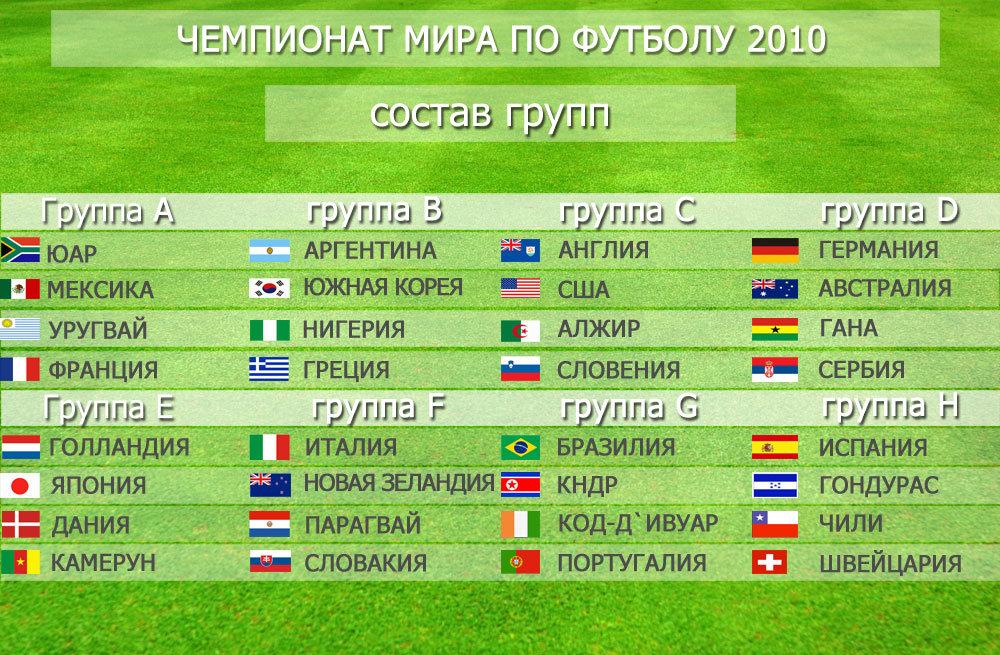скачать игру футбол чемпионат мира торрент - фото 3