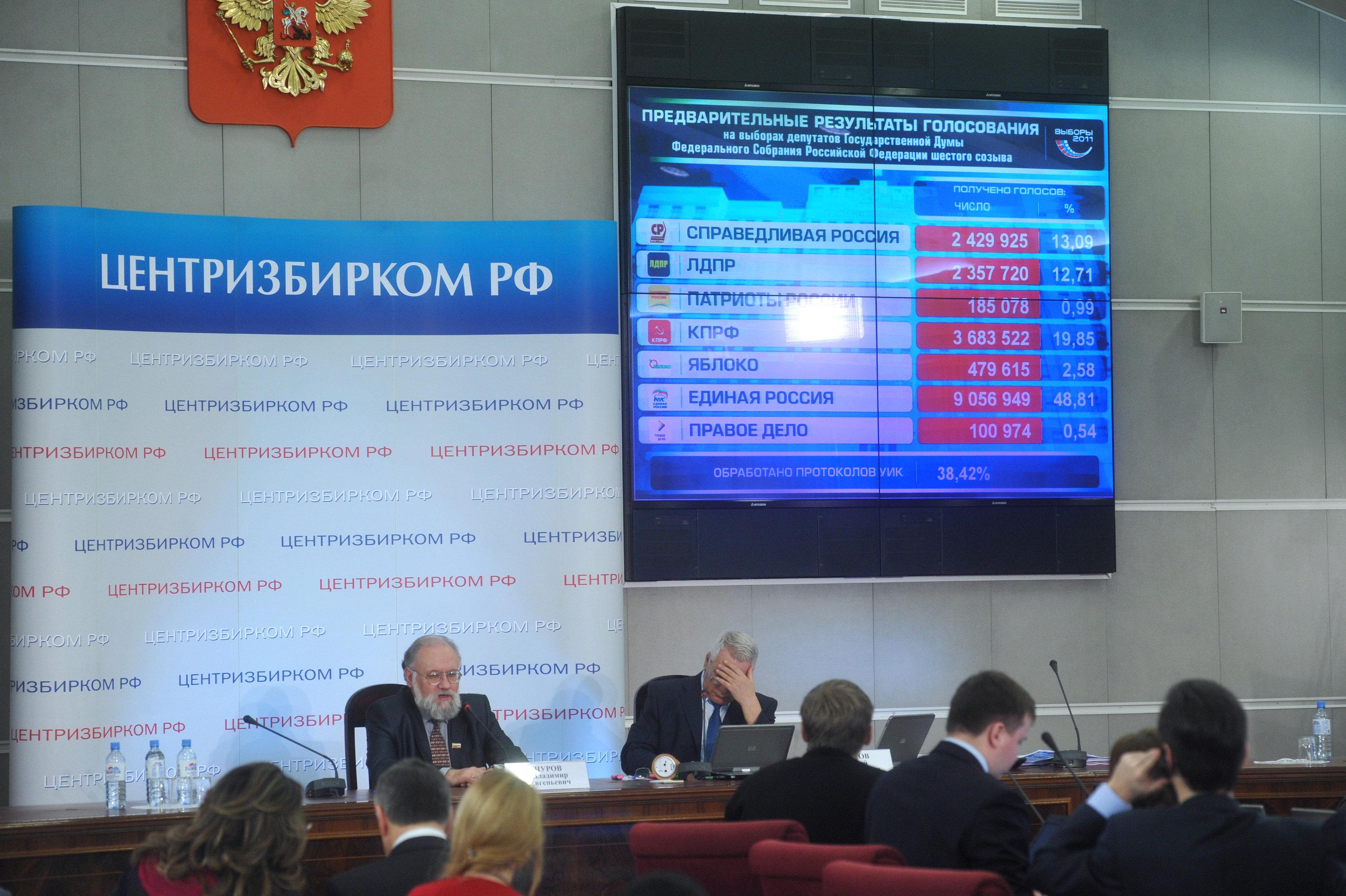 Результаты выборов в государственную думы vi созыва