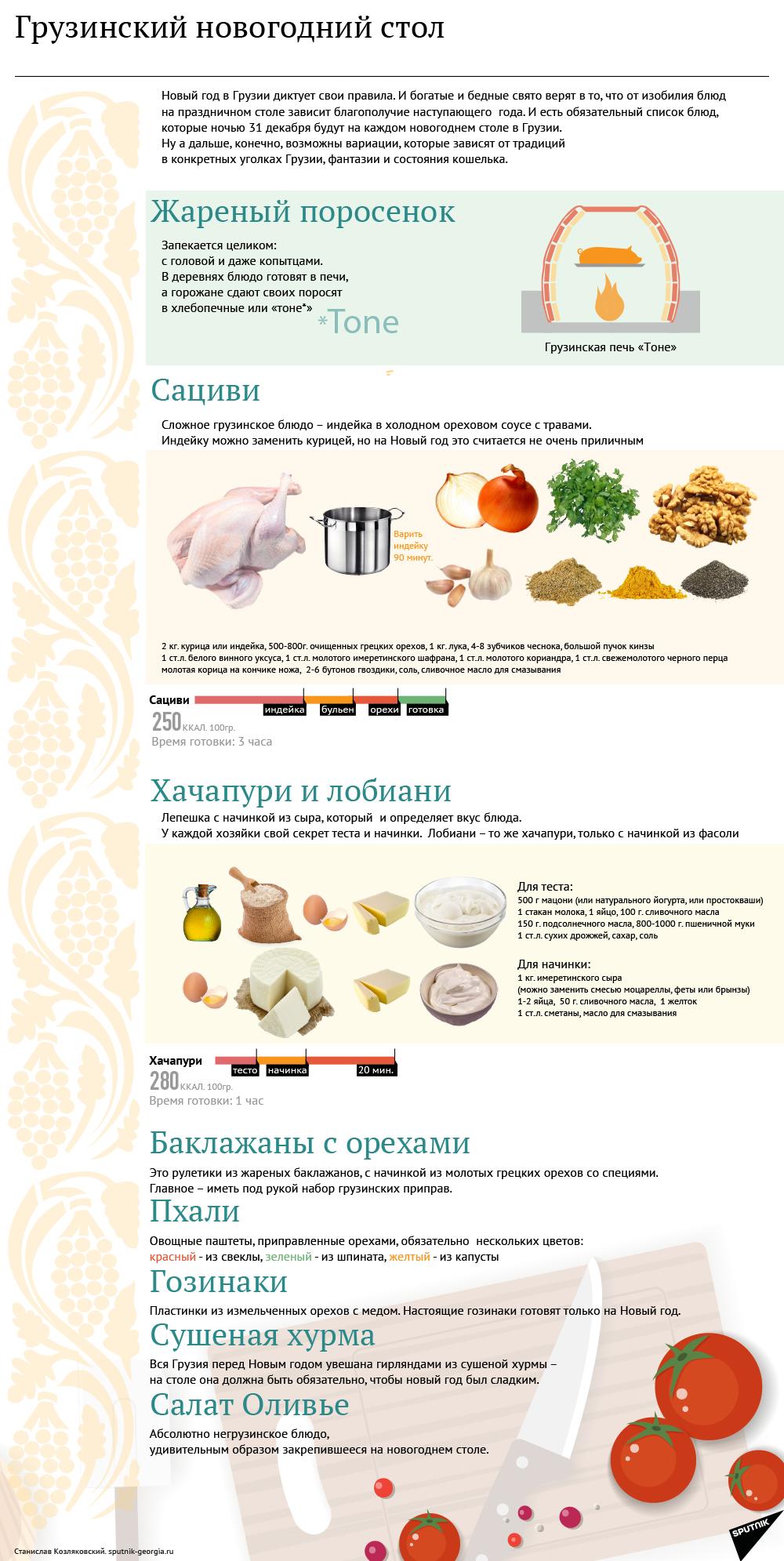 диетолог в москве институт питания