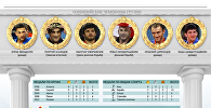 Олимпийские медали Грузии