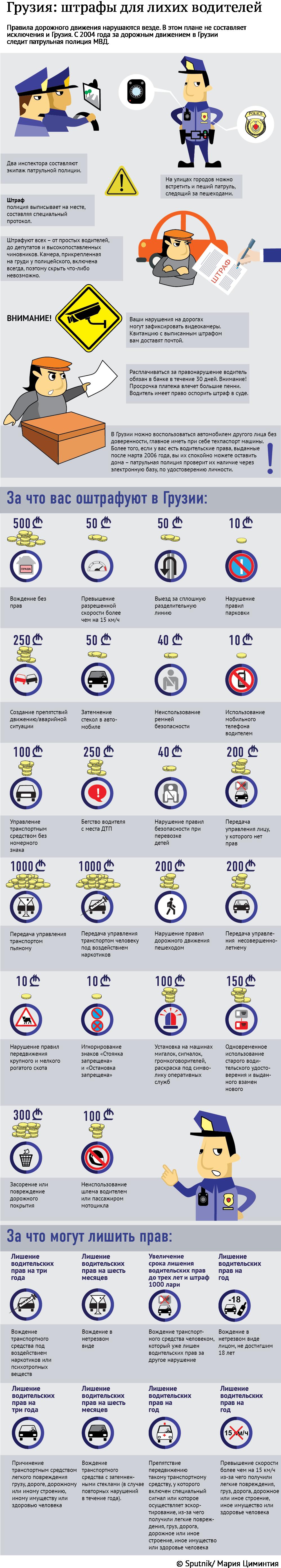 Грузия: штрафы для лихих водителей