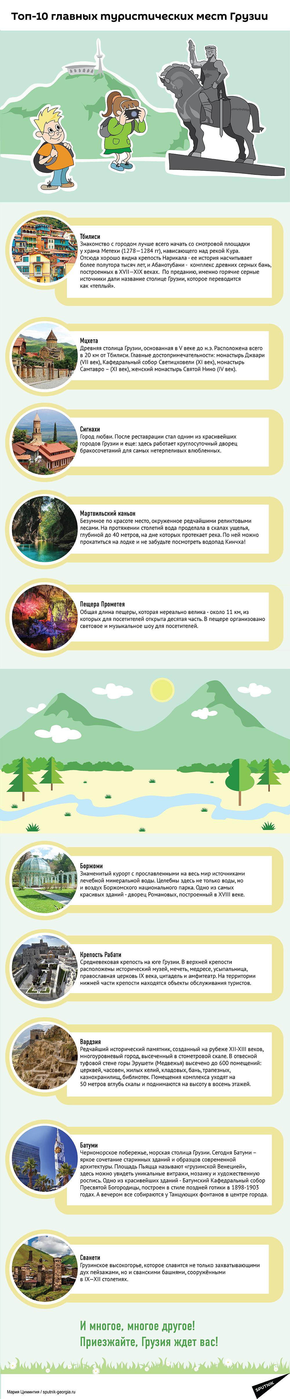 Топ-10 главных туристических мест Грузии