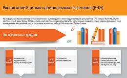 Расписание Единых национальных экзаменов (ЕНЭ)