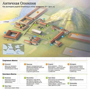 Античная Олимпия