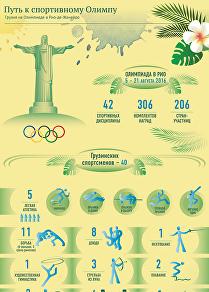 Путь к спортивному Олимпу