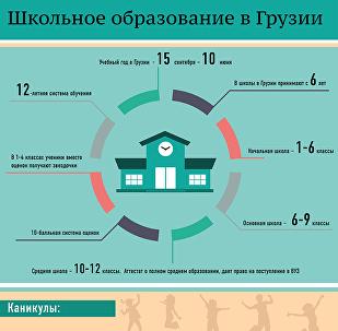 Школьное образование в Грузии