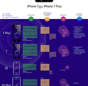 Эволюция iPhone ГРУЗИНСКАЯ ВЕРСИЯ