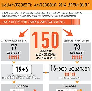 Грузия: выборы в цифрах ГРУЗИНСКАЯ ВЕРСИЯ