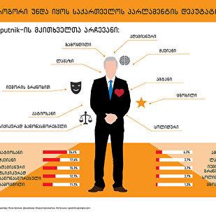 Какими качествами должен обладать депутат парламента Грузии - ГРУЗИНСКАЯ ВЕРСИЯ
