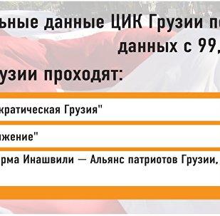 ЦИК Грузии - 99,95%