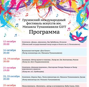 Программа грузинского международного фестиваля искусств GIFT