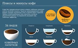 Кофе: пить или не пить? Вот в чем вопрос