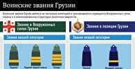 Воинские звания Грузии