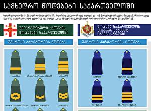 საქართველოში სამხედრო წოდებები რამდენიმე კატეგორიად