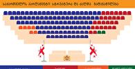 Парламент Грузии: структура и расклад сил ГРУЗИНСКАЯ ВЕРСИЯ