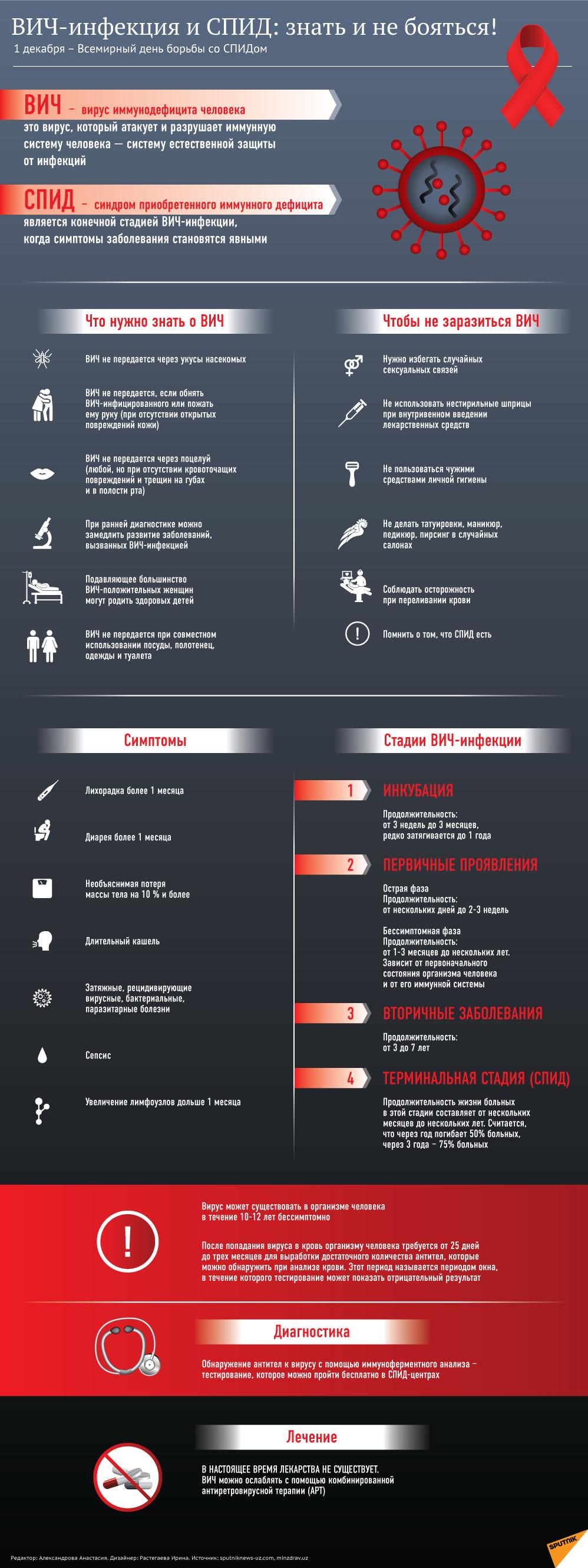 ВИЧ-инфекция и СПИД: знать и не бояться