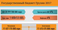 Государственный бюджет Грузии - 2017