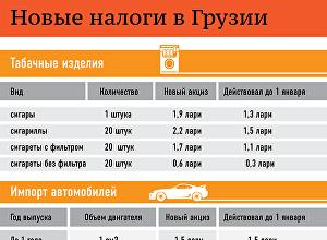 Новые налоги в Грузии