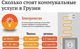 Стоимость коммунальных услуг в Грузии