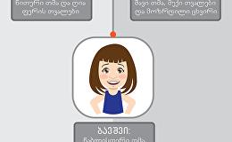 ინფოგრაფიკა: როგორი იქნება თქვენი მომავალი შვილი