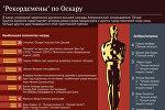 Рекордсмены по Оскару