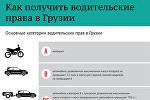 Как получить водительские права в Грузии