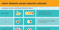 როგორ შევღებოთ კვერცხი ბუნებრივი საღებავებით