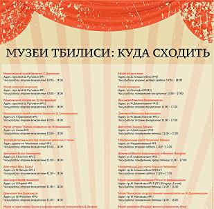 Музеи Тбилиси: куда пойти
