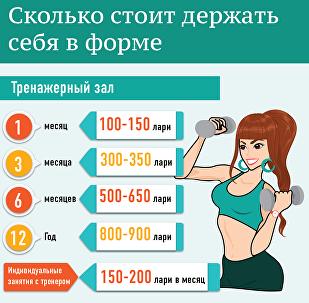 Сколько стоит держать себя в форме