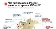 Что произошло в России и мире за время КК-2017