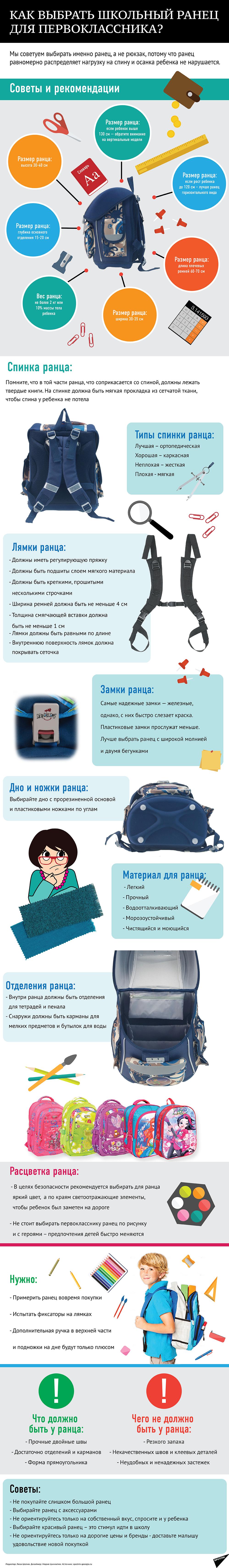 Как выбрать школьный ранец для первоклассника