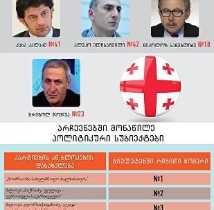 ადგილობრივი თვითმმართველობის ორგანოების არჩევნები
