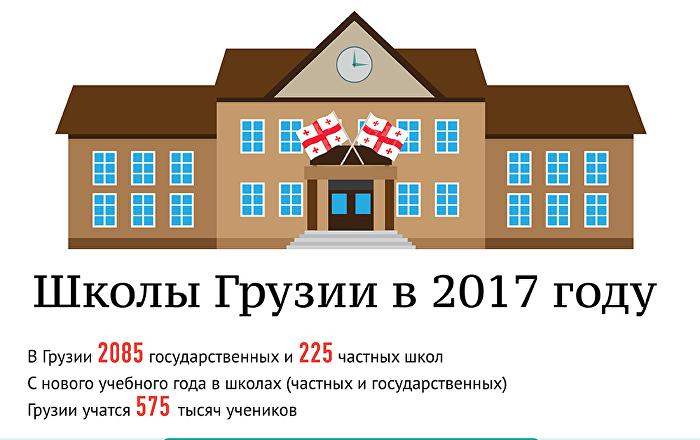 Школы Грузии в 2017 году