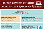 На все случаи жизни: контакты ведомств Грузии