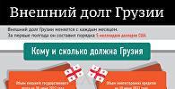 Внешний долг Грузии