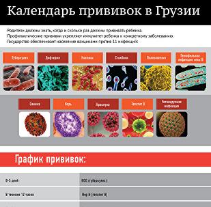 Календарь прививок в Грузии