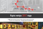 История Тбилисского метрополитена