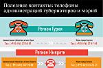 Полезные контакты: телефоны местных администраций