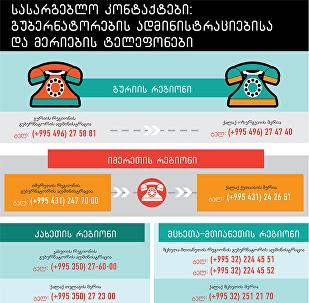 სასარგებლო კონტაქტები: ადგილობრივი ადმინისტრაციების ტელეფონები