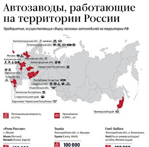 Какие автозаводы работают в России