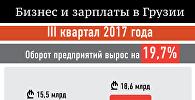 Бизнес и зарплаты в Грузии III квартал 2017 года
