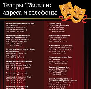 Театры Тбилиси: адреса и телефоны