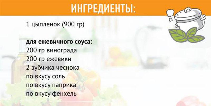 Ингредиенты для приготовления цыпленка табака в ежевичном соусе