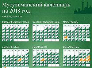 Календарь мусульманских праздников - 2018