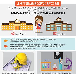 განათლების სისტემა საქართველოში